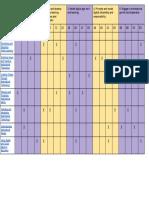 iste standards artifact matrix
