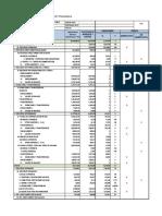 Formato 05 Matriz de Rev. Analítica - Ejecución Presupuestario