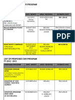 Proposed CSR 2012-2013 SSS.ppt