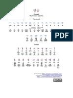 Hangul Alphabet Chart 13