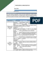 Planificación de La Unidad Didáctica III