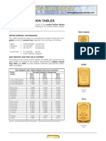 _GoldConversionTables.pdf