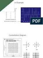 Modulacion.pdf