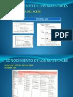 CONOCIMIENTO_DE_LOS_MATERIALES.pdf