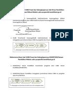Mekanisme Akses Soal PUsat USBN-1 Maret 2018.docx