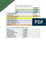 4 Aporte Al 5 Punto de La Actividad Final-estado de Costos de Articulos y Vendidos a Diciembre 31 de 20xx