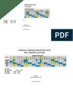 Jadwal Laborat Bulan Mei 2018