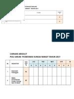 1 Monev Indikator Poli Umum Pkm Rangit 2017