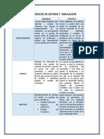 Conceptos Basicos de Sistemas y Simulacion