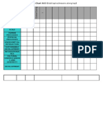 POS Core Concept Planning Chart