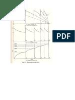 fig2_2 Aceleracion motor shunt.doc