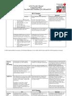 ACLS_Comparrison_Sheet.pdf