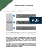 PPT decreto 83