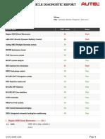 E91 320D scan report