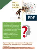 Desarrollo Histórico Del Psicodiagnóstico