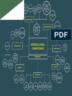 cultural-competence-mindmap.pdf