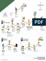 Reid design process .pdf