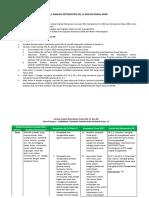 Analisis Skl Ki Dan Kd Pangan Dan Palawija Kelas Xi