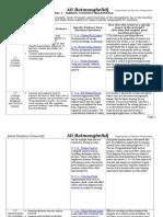 portfolio chart