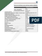 Distribución Ejercicios de Defensa (Juan a. García Herrero)