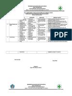 372147471-9-2-1-Ep-6-Rencana-Monitoring-Evaluasi-Dan-Rencana-Tindak-Lanjut-Perbaikan-Area-Prioritas-Klinis.doc