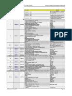 Armatures Passives -Historique Armatures - Liste_des_textes_cle13b198 (1)