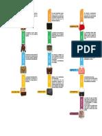 linea del t.pdf