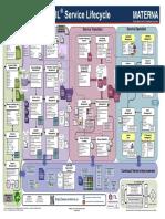 ITIL-Poster.pdf