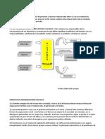 ORG Y DIREC DE EMP I y II 1.docx