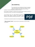 7. Instrucciones (Mapa Conceptual).doc