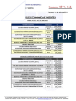 Variables Economicas Vigentes (Julio 2018)