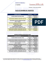 Variables Economicas Vigentes (Junio 2018)