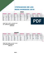 Cuantificador de Recursos Humanos (1)