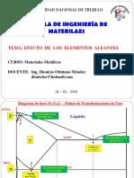 Clase 3-Mat Metalicos (1)