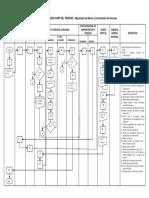 Flujograma del Proceso de Adquisicion de Bienes y Contrataciones de Servicios.pdf
