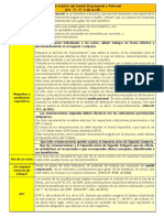 Ficha de Análisis del Sueldo Empresarial o Patronal.docx
