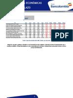 Tabla Macroeconómicos Proyectados - Abril 2017.pdf