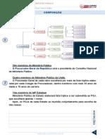 Resumo 872865 Gilcimar Rodrigues 29359935 Conselho Nacional Do Ministerio Publico Aula 02 Composicao