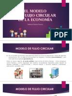 Modelo de Flujo Circular