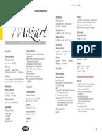B1_Wolfgang_Amadeus_Mozart_Losungen.pdf
