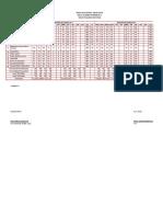 RAPORT KLS 1 SMSTR 1 2017-2018.xlsx