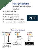 Fisiologia reproductiva