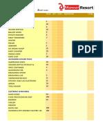 LIST EQUITPMENT & UTENSIL.docx