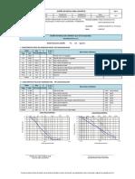 Diseño 33 f%27c%3d175 Kgcm2 Aditivo (1)