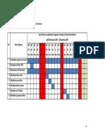 Tabel Rancangan Jadwal
