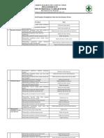 9.4.4 - 4 Laporan Kegiatan Hasil Pmkp
