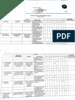 Individual Development Plan for teacher