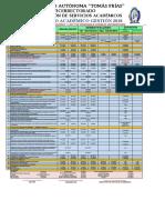 calendario académico 2018 - vC - aprobado en H.C.U.pdf