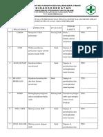360062192 9 2 1 4 Bukti Keterlibatan Kepala Puskesmas Dan Tenga Klinis Dalam Mentapkan Prioritas Pelayanan Akan Diperbaiki Docx