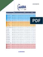 localizacion-rapida-de-datos-la-liga-2012-2013.pdf